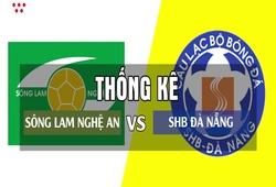 Thống kê thú vị trước trận V.League 2018: Sông Lam Nghệ An - SHB Đà Nẵng