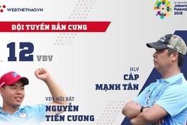 Profile ĐT Bắn cung Việt Nam tham dự ASIAD 2018