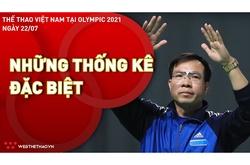 Nhật ký đoàn Thể thao Việt Nam tại Olympic Tokyo ngày 22/7