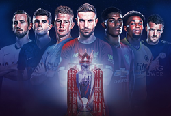 Lịch thi đấu bóng đá Ngoại Hạng Anh 2020/21 hôm nay ngày mai