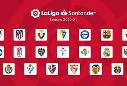 Lịch thi đấu bóng đá Tây Ban Nha, Lịch La Liga 2020/2021