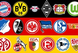 Lịch thi đấu bóng đá Đức, lịch Bundesliga 2020-2021 hôm nay