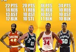 5 cú Quadruple-Double trong lịch sử NBA