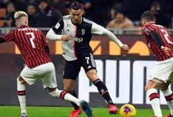 Nhận định, soi kèo AC Milan vs Juventus, 02h45 ngày 07/01