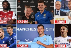 Man City và MU tốn tiền mua cầu thủ nhiều nhất châu Âu 5 năm qua