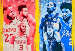 Chính thức công bố đội hình chính NBA All-Star 2021: LeBron James chạm trán Kevin Durant