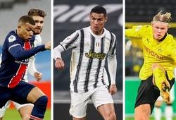 Tương lai của Ronaldo ảnh hưởng đến Mbappe và Haaland thế nào?