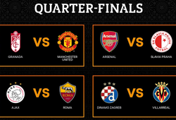 Tứ kết Europa League 2020/21: MU gặp Granada, Arsenal tiếp Slavia