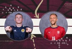 Đội hình ra sân Scotland vs CH Séc: McTominay đối đầu Soucek