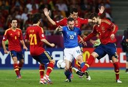 5 điểm đáng chú ý trước trận Tây Ban Nha và Italia