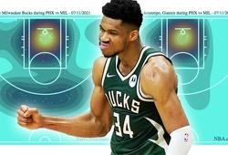 Game 3 NBA Finals: Milwaukee Bucks thắng nhờ… xác suất thống kê?
