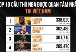 10 cầu thủ NBA được quan tâm nhất tại Việt Nam