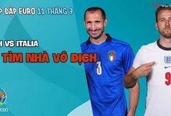 Nhịp đập EURO   Bản tin EURO ngày 11/7: Anh vs Italia - Đi tìm nhà vô địch