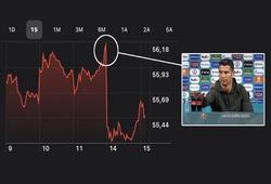 """Ronaldo """"dìm hàng"""" trong chưa đầy 4 giây Coca-Cola mất toi 4 tỉ USD"""
