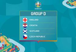 Biệt danh của các đội tuyển bảng D tham dự Euro 2021