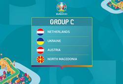 Biệt danh của các đội tuyển bảng C tham dự Euro 2021