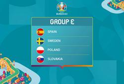 Biệt danh của các đội tuyển bảng E tham dự Euro 2021