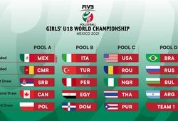 Bốc thăm chia bảng giải Vô địch bóng chuyền nữ U18 thế giới năm 2021