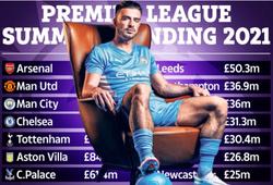 MU và Arsenal giúp Ngoại hạng Anh chi hơn 1 tỷ bảng mua sắm
