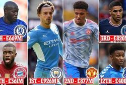 Top 10 đội bóng giá trị nhất châu Âu gồm 6 CLB Anh