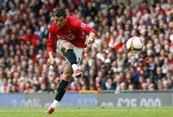 Ronaldo xếp thứ 2 về sút phạt ở Ngoại hạng Anh hơn 1 thập kỷ qua