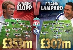 Đội hình Liverpool đắt hơn Chelsea 43 triệu bảng khiến Klopp bẽ mặt