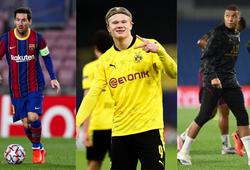 Messi, Mbappe và Haaland xếp hạng thế nào trong danh sách Cậu bé vàng?