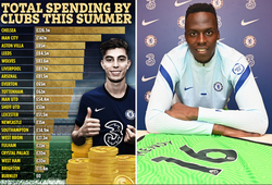 Chelsea chi gần gấp đôi Man City trên thị trường chuyển nhượng