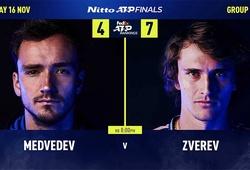 Vì chưa phải chung kết ATP Finals, Medvedev dễ thua Zverev!