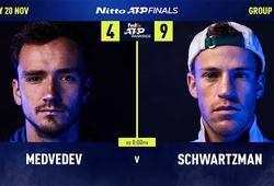 """Dự đoán ATP Finals: Medvedev sẽ """"học"""" theo Thiem!"""