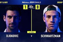 Đừng kỳ vọng Schwartzman phá thế thắng trận đầu ATP Finals của Djokovic