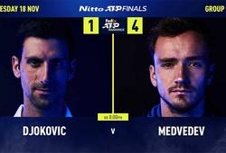 """Dự đoán tennis ATP Finals: Medvedev đã phá """"dớp', nhưng Djokovic quá mạnh!"""