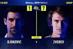 Dự đoán ATP Finals: Djokovic - hổ chết để da, dễ gì tha  Zverev!