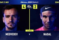 Dự đoán ATP Finals: Nadal vẫn là khắc tinh của Medvedev!