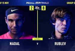 ATP Finals không phải nơi để Nadal bắt nạt Rublev!