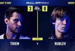 """Dự đoán ATP Finals: Như một thói quen, Thiem """"tặng"""" Rublev quà an ủi!"""