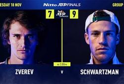Dự đoán Zverev vs Schwartzman: Bán kết ATP Finals không dành cho cả hai!