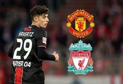 Kai Havertz nên chọn Liverpool hay MU ở kỳ chuyển nhượng hè 2020?