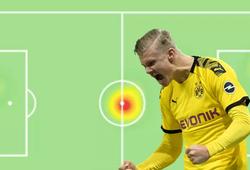 Haaland có bản đồ nhiệt tệ hại khi Dortmund thua Hoffenheim