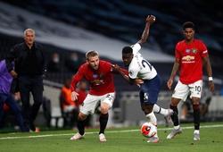 Bảng xếp hạng Ngoại hạng Anh 2020, Bxh bóng đá Anh mới nhất