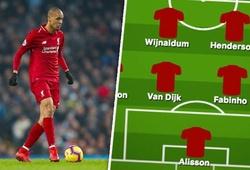 Đội hình với 9 thay đổi của Liverpool gặp Brighton sẽ như thế nào?