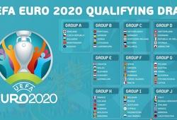 Bảng xếp hạng vòng loại Euro 2020 (27/3)