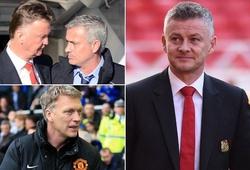 Thành tích Solskjaer dẫn dắt MU ở ngưỡng nào so với những người tiền nhiệm thời hậu Alex Ferguson?