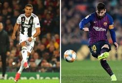 Messi và Ronaldo đứng ở đâu trong top những chân sút phạt tốt nhất?