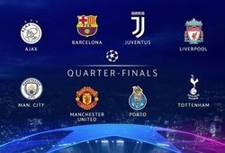 Lịch thi đấu và trực tiếp tứ kết Cúp C1: Rực lửa MU vs Barca