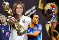 Bảng xếp hạng World Cup nữ 2019