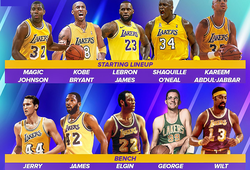 LA Lakers sở hữu đội hình mạnh nhất NBA mọi thời đại