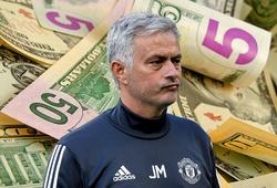 Mourinho là HLV mua sắm cầu thủ tốn kém nhất lịch sử