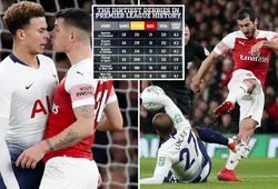 Arsenal vs Tottenham sẽ trở thành cặp đấu xấu chơi nhất Ngoại hạng Anh