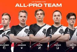 G2 Esports thống trị đội hình All Pro LEC Mùa Hè